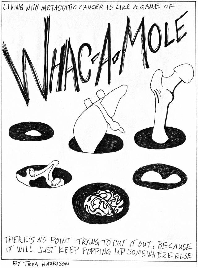 WhacAMole
